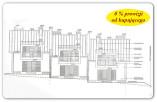 RZESZÓW Słocina – 130 m2 – zab. szereg. skrajna – st. surowy zamknięty