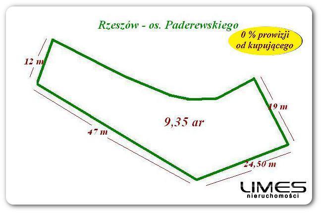 Rzeszów os. Paderewskiego – 9,35 ar – inwestycyjna